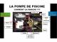 Les pompes de filtration scp for Piscine miroir hydraulique